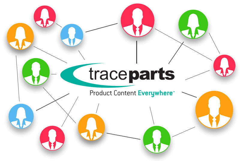 TraceParts Engineering Community