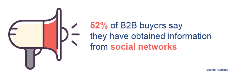B2B buyers obtain information from social network