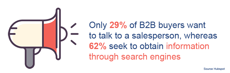 B2B buyers talk with salesperson