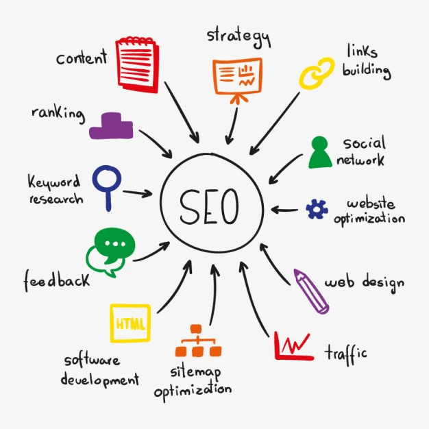SEO Optimization to have more visits